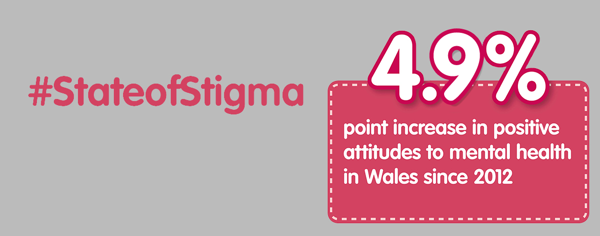 State of Stigma Statistics in Wales